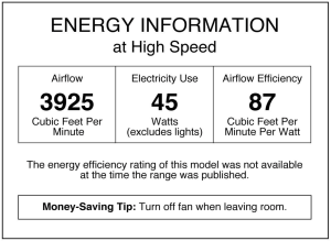Westinghouse 78108 Petite 6-Blade 30-Inch 3-Speed Hugger-Style Ceiling Fan with Light - energy information rating